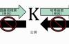 理解开发HD 钱包涉及的 BIP32、BIP44、BIP39